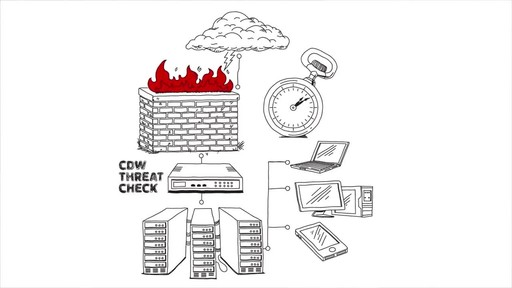 CDW Solution Video: Threat Check