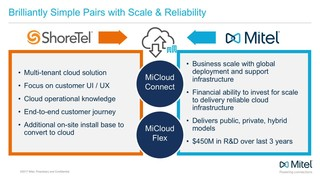 Mitel's Strategy for Accelerated UCaaS Growth